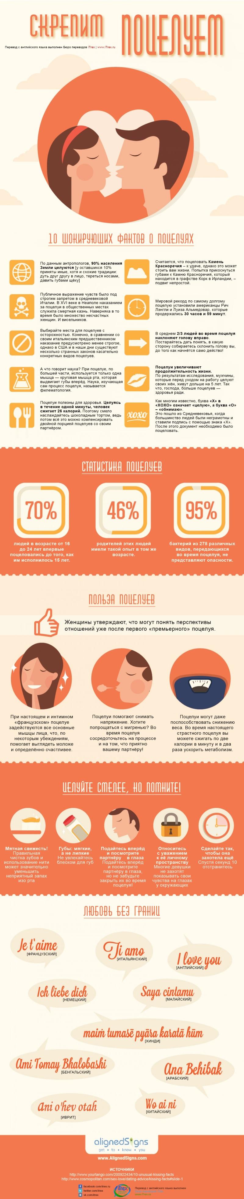 инфографика скрепим поцелуем