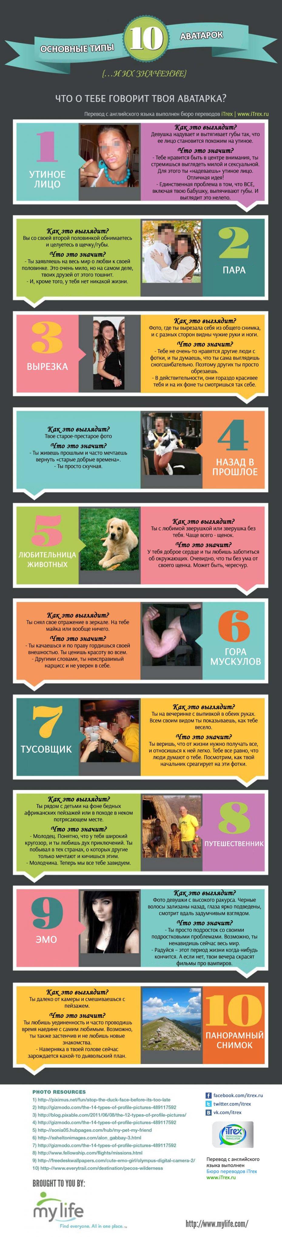 10 основных типов аватарок