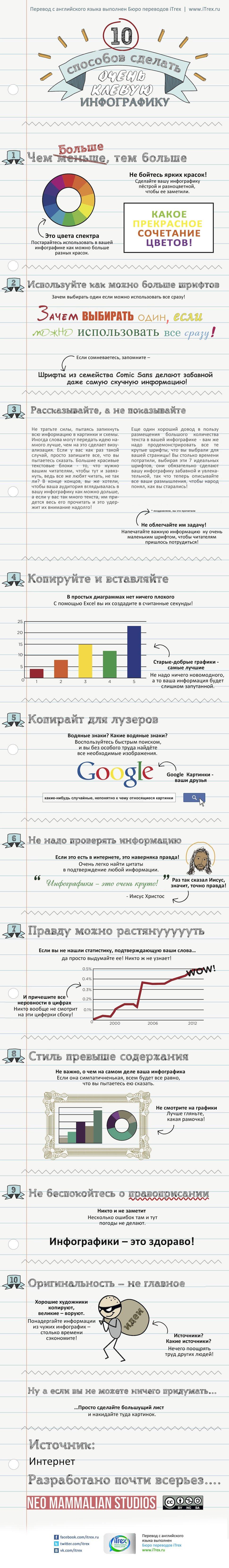 10 sposobov sdelat klevuyu infografiky