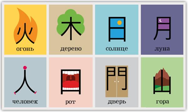 китайский язык, идея, обучение