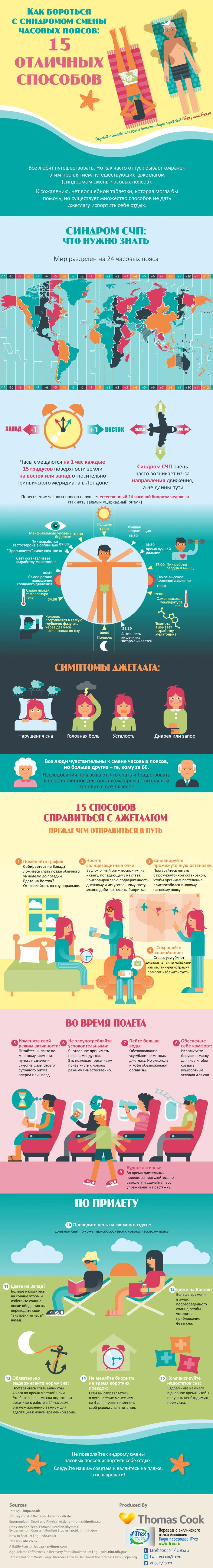 Перевод сделан в Бюро переводов iTrex, Москва: Как бороться с синдромом смены часовых поясов: 15 отличных способов