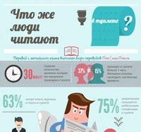 Перевод сделан в Бюро переводов iTrex, Москва: Что же люди читают в туалете?