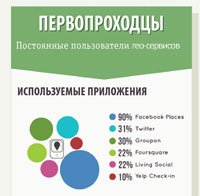 infografika perevod geo servisy preview