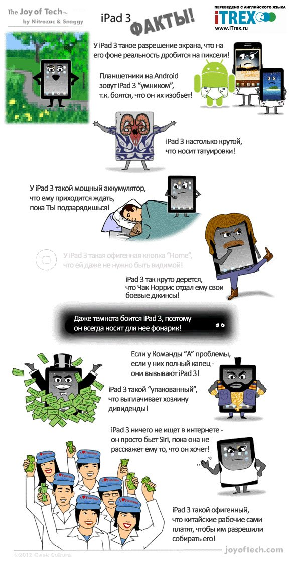 ipad3facts