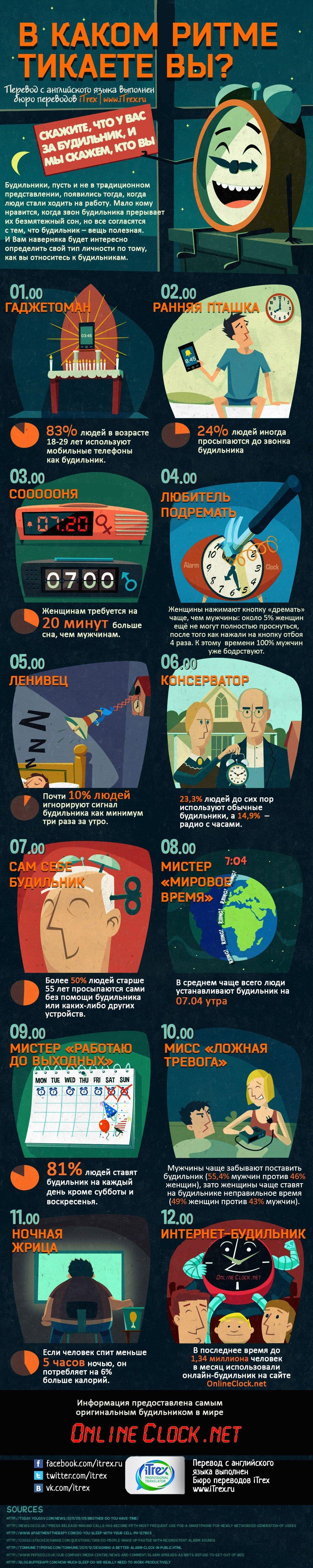 Перевод сделан в Бюро переводов iTrex, Москва: В каком ритме тикаете вы?