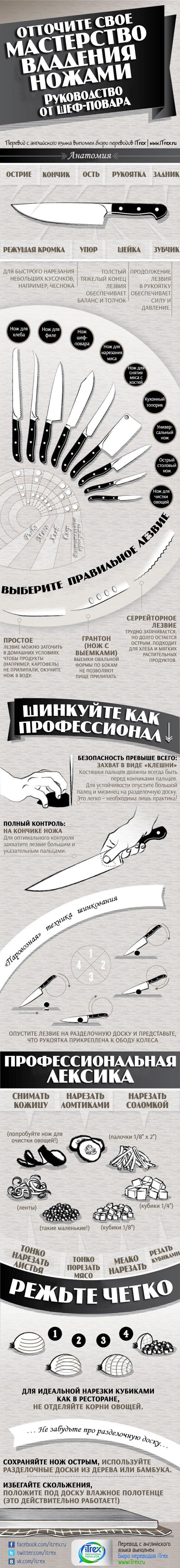 Отточите свое мастерство владения ножами