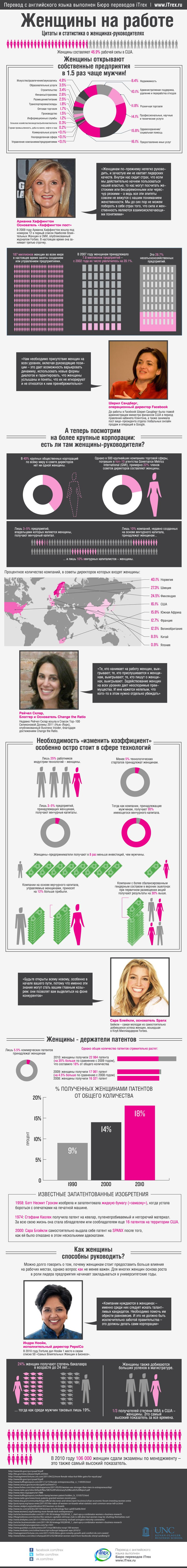 perevod na russkiy women at work