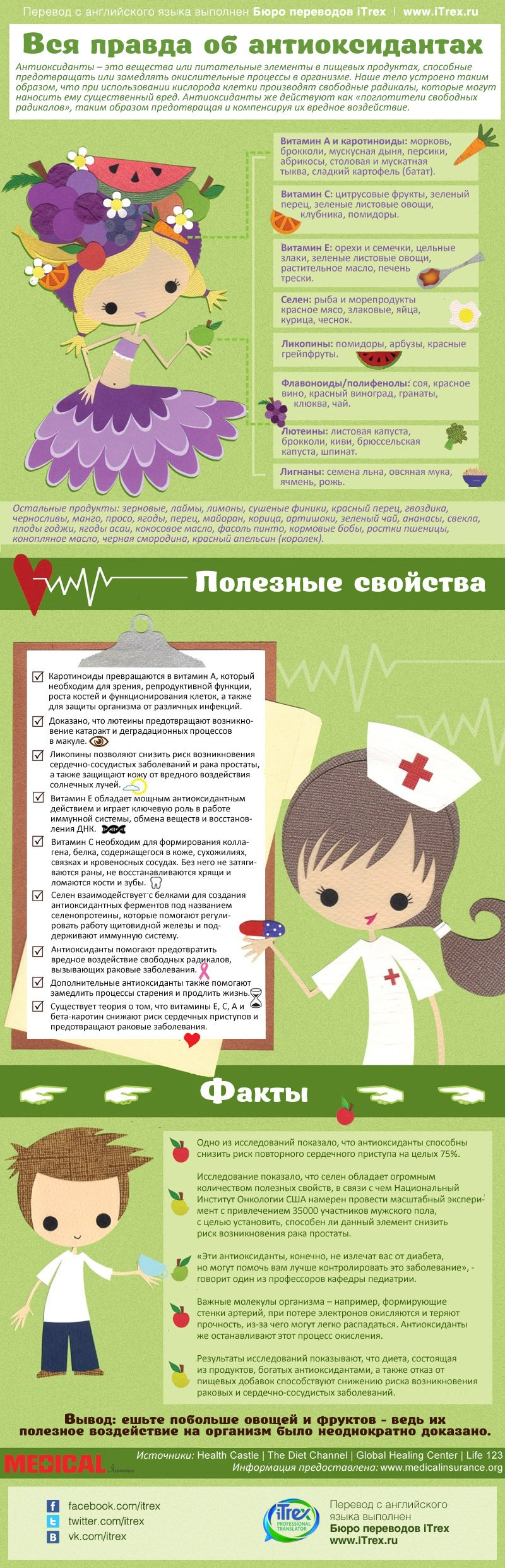 perevod russian true about antioxidantes