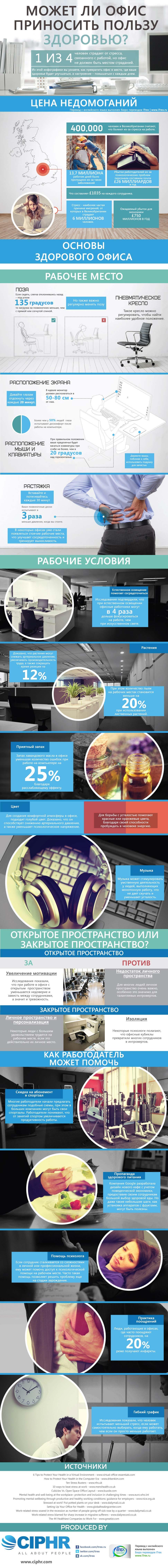 Может ли офис приносить пользу здоровью?