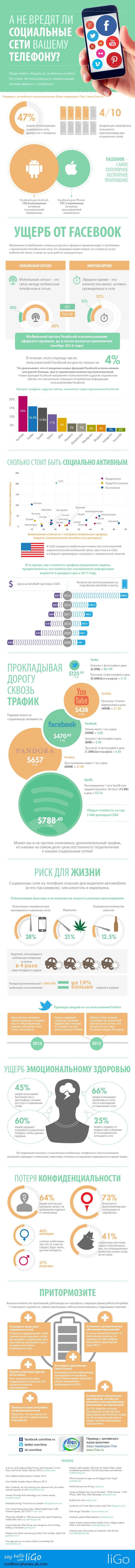 А не вредят ли социальные сети вашему телефону?