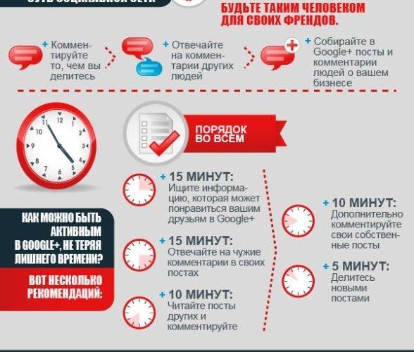 Инфографика: Google + для бизнеса