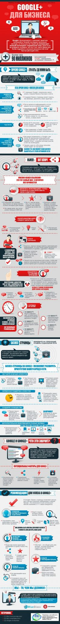 You are currently viewing Инфографика: Google + для бизнеса