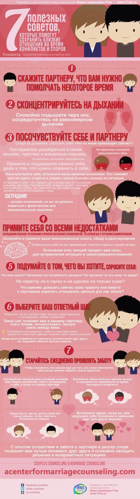 7 шагов к примирению