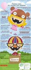 Read more about the article Почему смех полезен для здоровья?