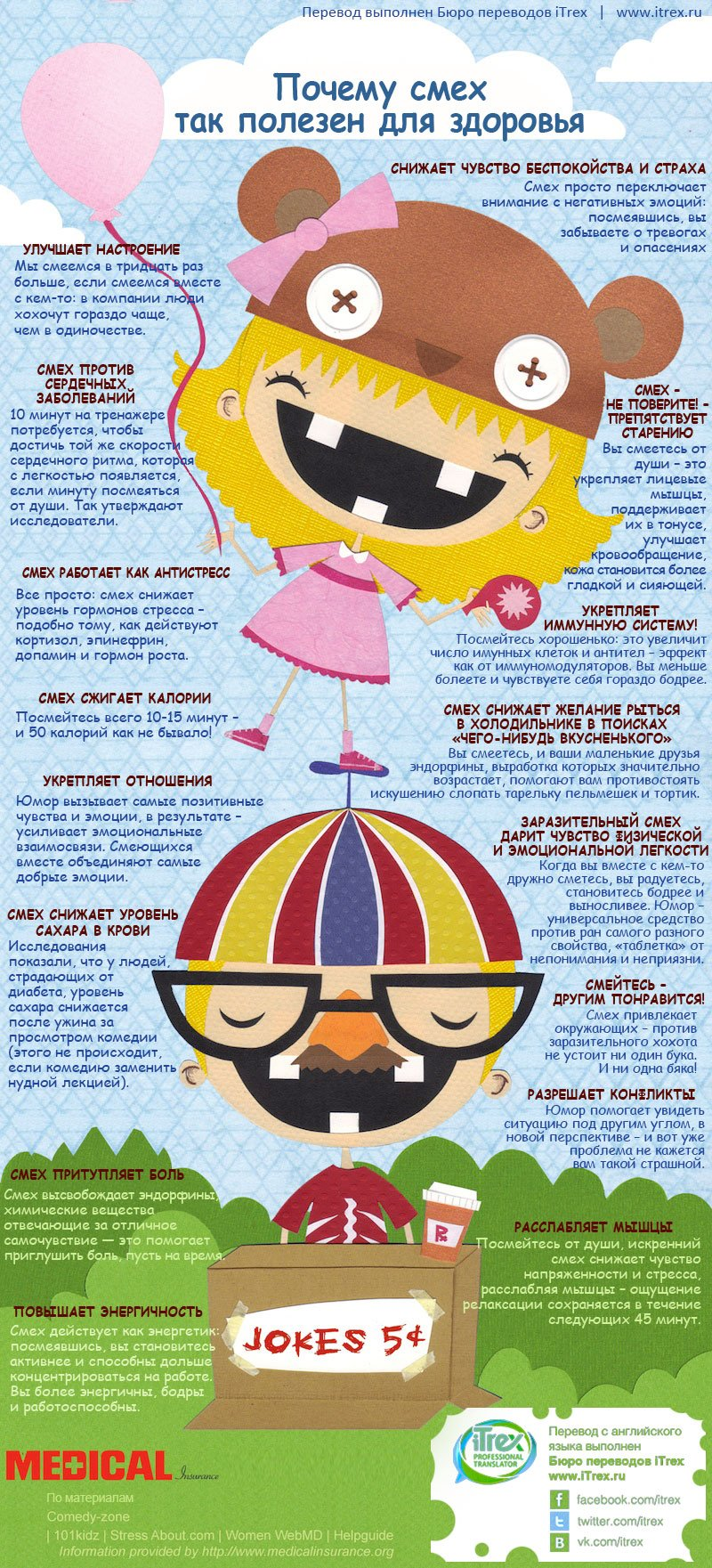 Почему смех полезен для здоровья?