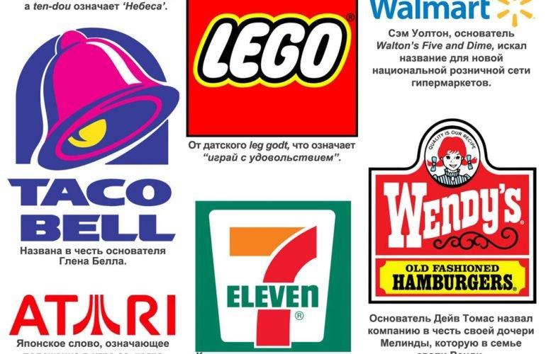 Истории имен мировых брендов