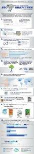 Read more about the article Насколько велик интерес к SEO-индустрии в сети интернет?