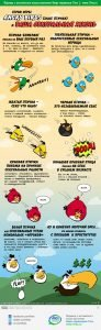 Read more about the article Angry birds и ваша сексуальная жизнь