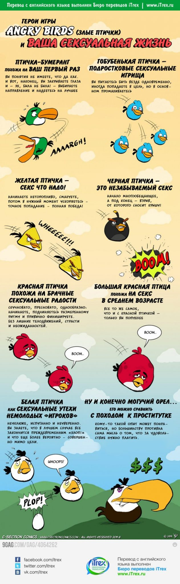 You are currently viewing Angry birds и ваша сексуальная жизнь