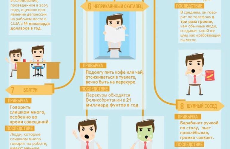 10 раздражающих привычек сослуживцев