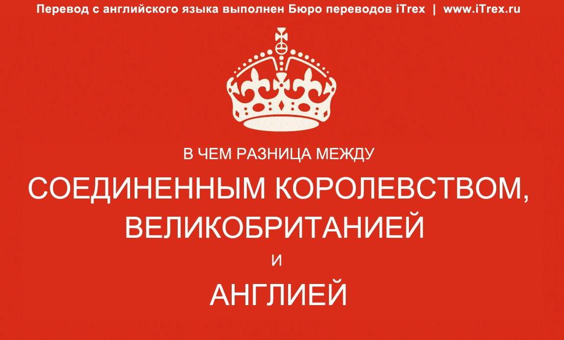 Read more about the article В чем разница между Соединенным Королевством, Великобританией и Англией?