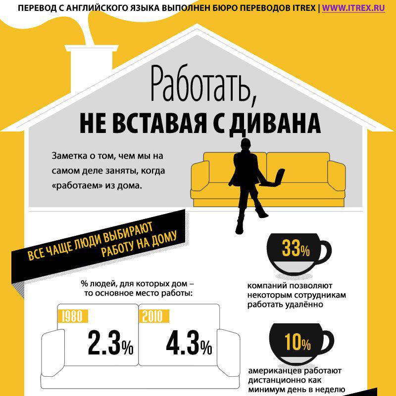 Read more about the article Работать, не вставая с дивана