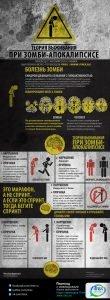 Read more about the article Теория выживания при зомби-апокалипсисе