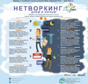 Read more about the article Нетворкинг днем и ночью