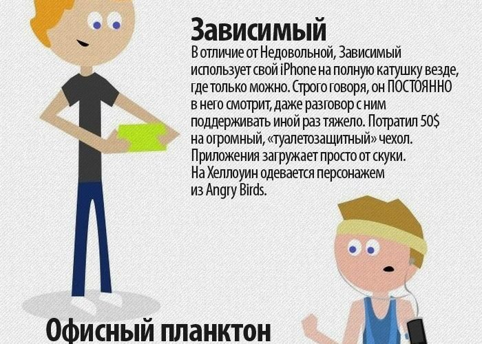 Семь типов владельцев iPhone