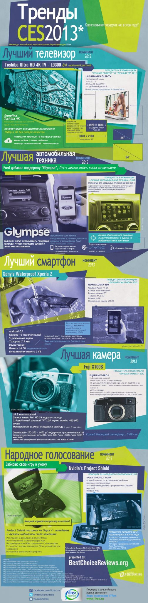 You are currently viewing Тренды CES 2013
