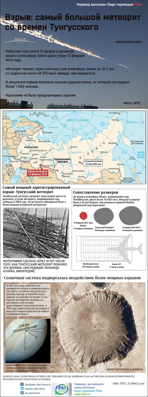 You are currently viewing Взрыв: самый большой метеорит со времен Тунгусского