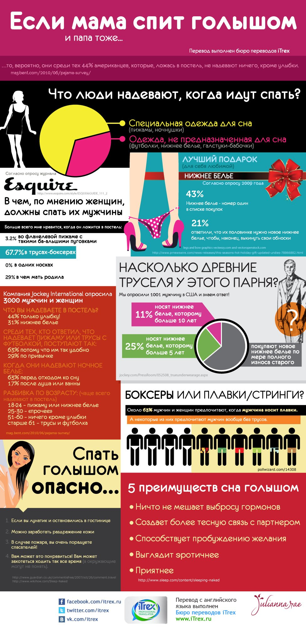 You are currently viewing Если мама спит голышом…