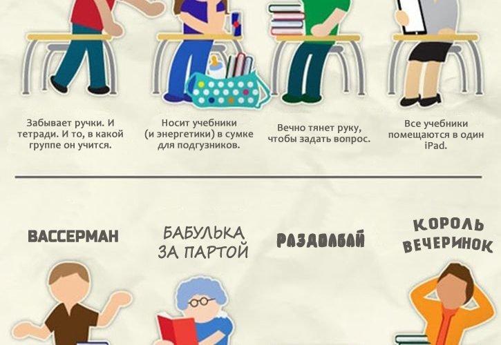 16 типажей студентов