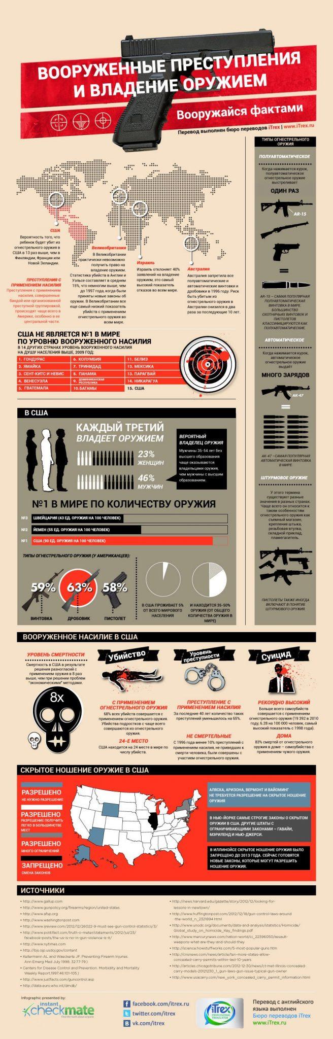 You are currently viewing Вооруженные преступления и владение оружием