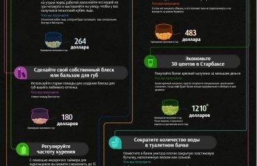 15 способов наполнить ваш горшочек с золотом