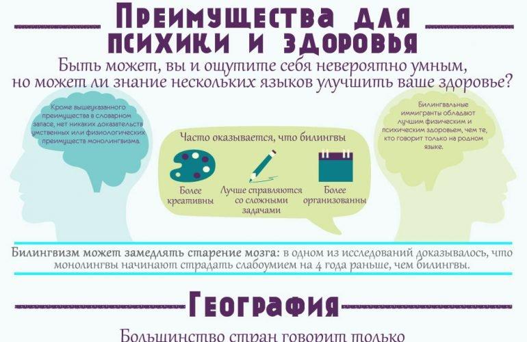Монолингвы против билингвов