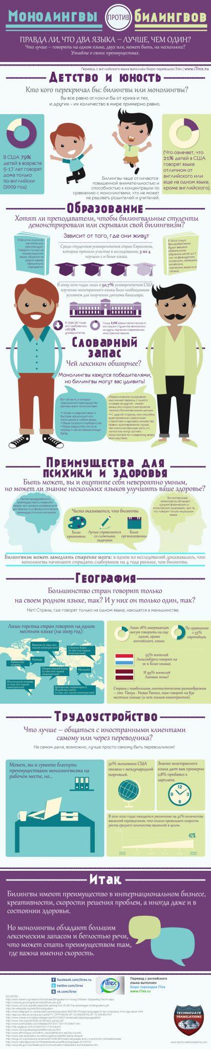 You are currently viewing Монолингвы против билингвов