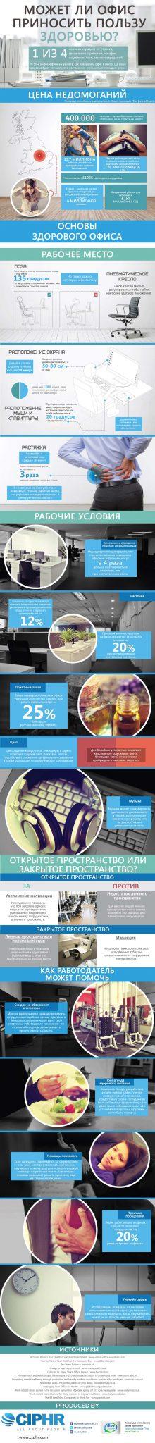 You are currently viewing Может ли офис приносить пользу здоровью?