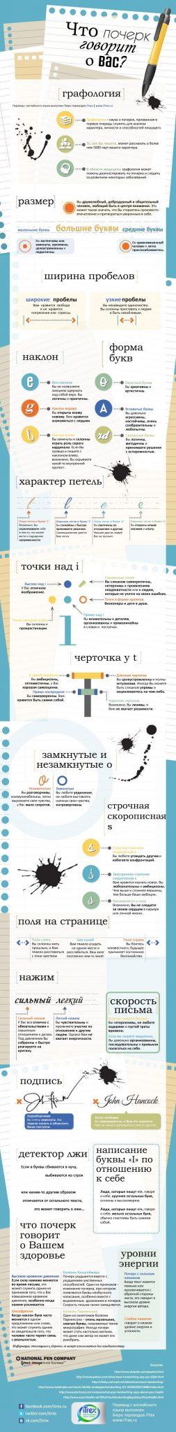 You are currently viewing Что почерк говорит о Вас?