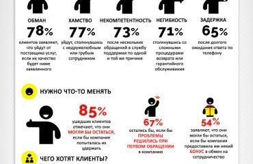Клиент рубль бережет