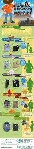 Read more about the article Одежда для полных и высоких мужчин