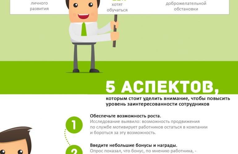 Как сделать сотрудников счастливыми