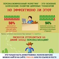 Read more about the article Персонализированный маркетинг