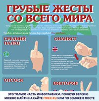 Read more about the article Грубые жесты со всего мира