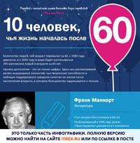 10 человек, чья жизнь началась после 60