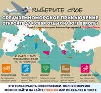 Выберите свое средиземноморское приключение