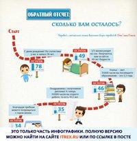 Read more about the article Обратный отсчет: сколько вам осталось?