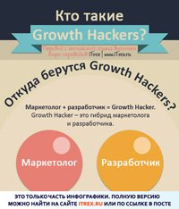 Кто такие Growth Hackers?