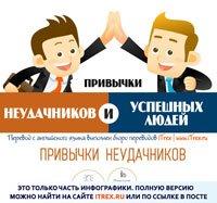 Read more about the article Привычки неудачников и успешных людей