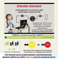 Read more about the article Жулики-жулики!